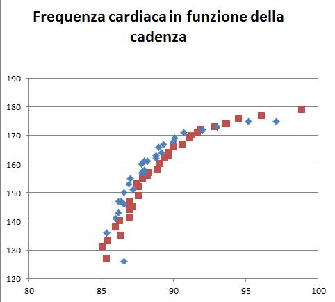conconi_2016-10-13_FC-Cadenza
