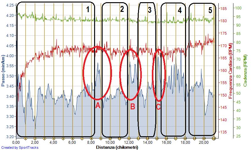 4-bibione-half-marathon-12-05-2019-passo